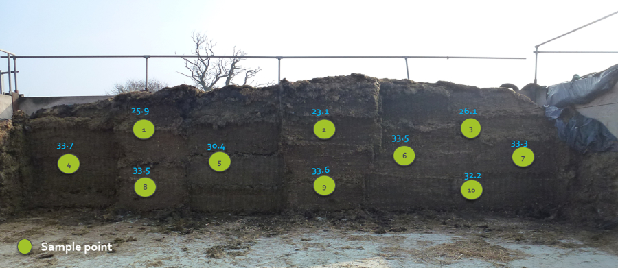 Grass silage quality variation
